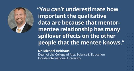 Dr. Heithaus Mentor Collective