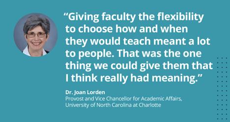Dr. Joan Lorden UNC Charlotte
